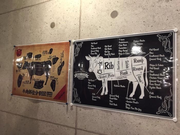 美崎牛本店の部位説明